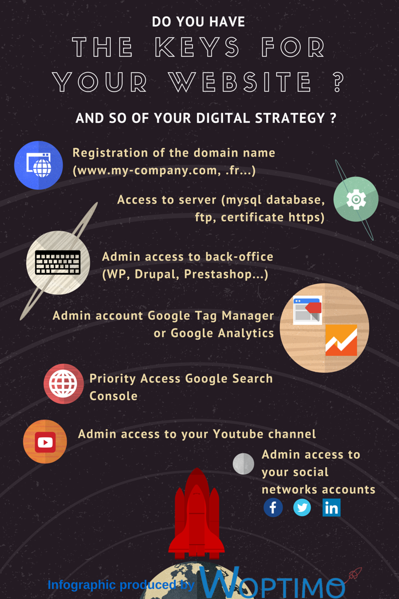 The importants key factors to always keep when managing your digital strategy